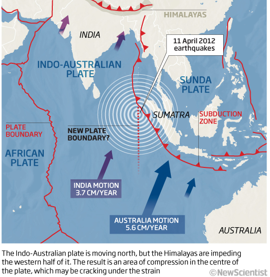 Indo-Australian Plate Movement Map